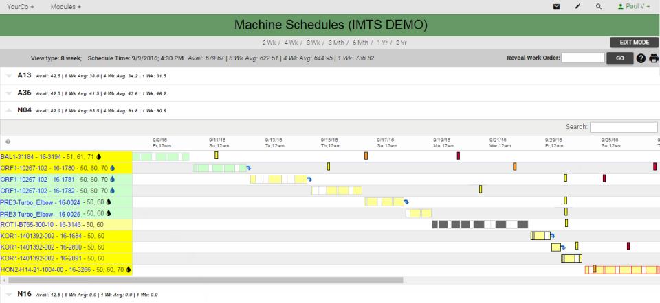 Managing machine schedules in ProShop