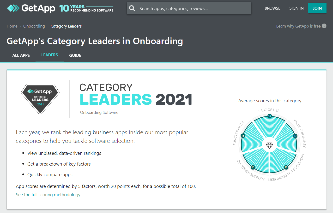 GetApp's Category Leaders in onboarding software