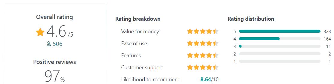 SurveyLegend User Reviews