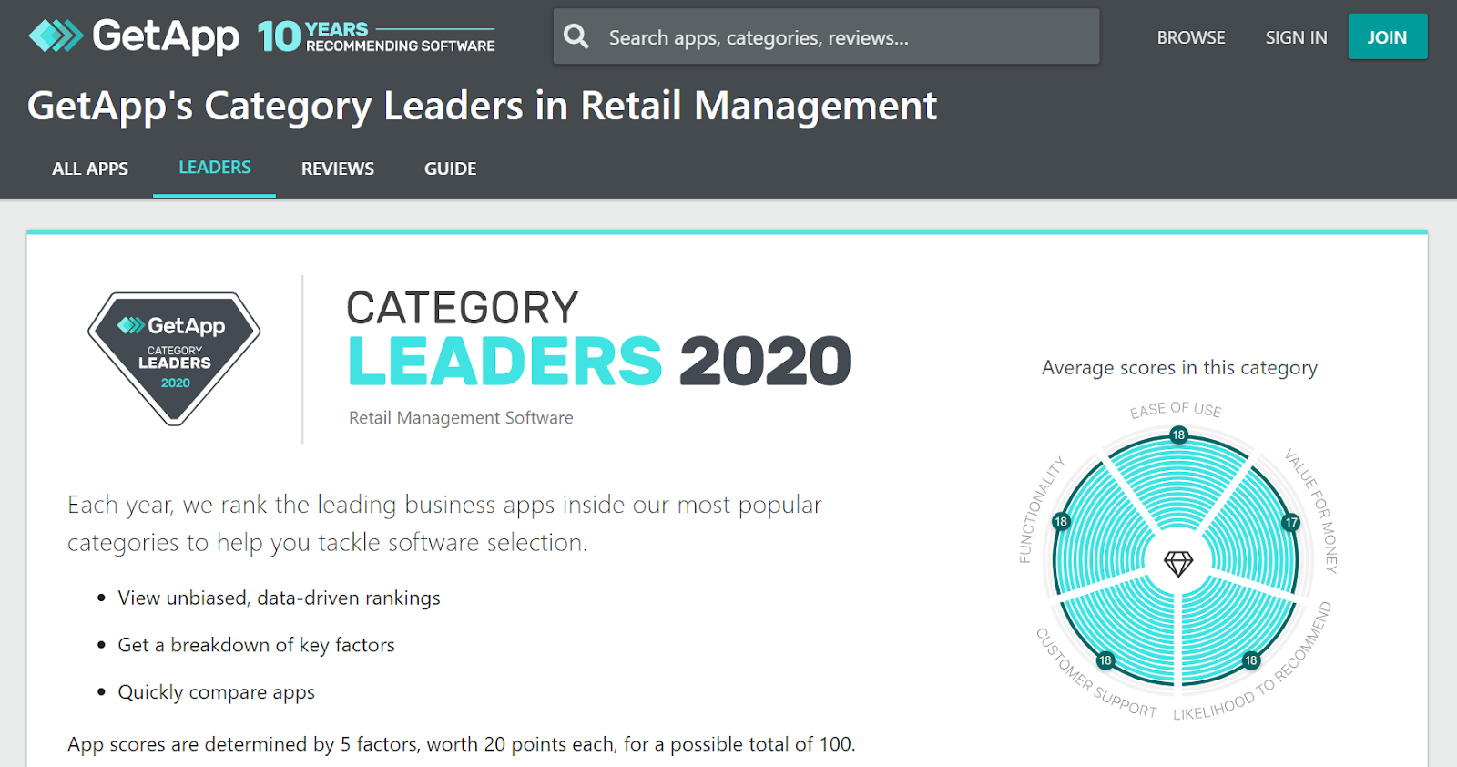 GetApp's 2020 Category Leaders for Retail Management