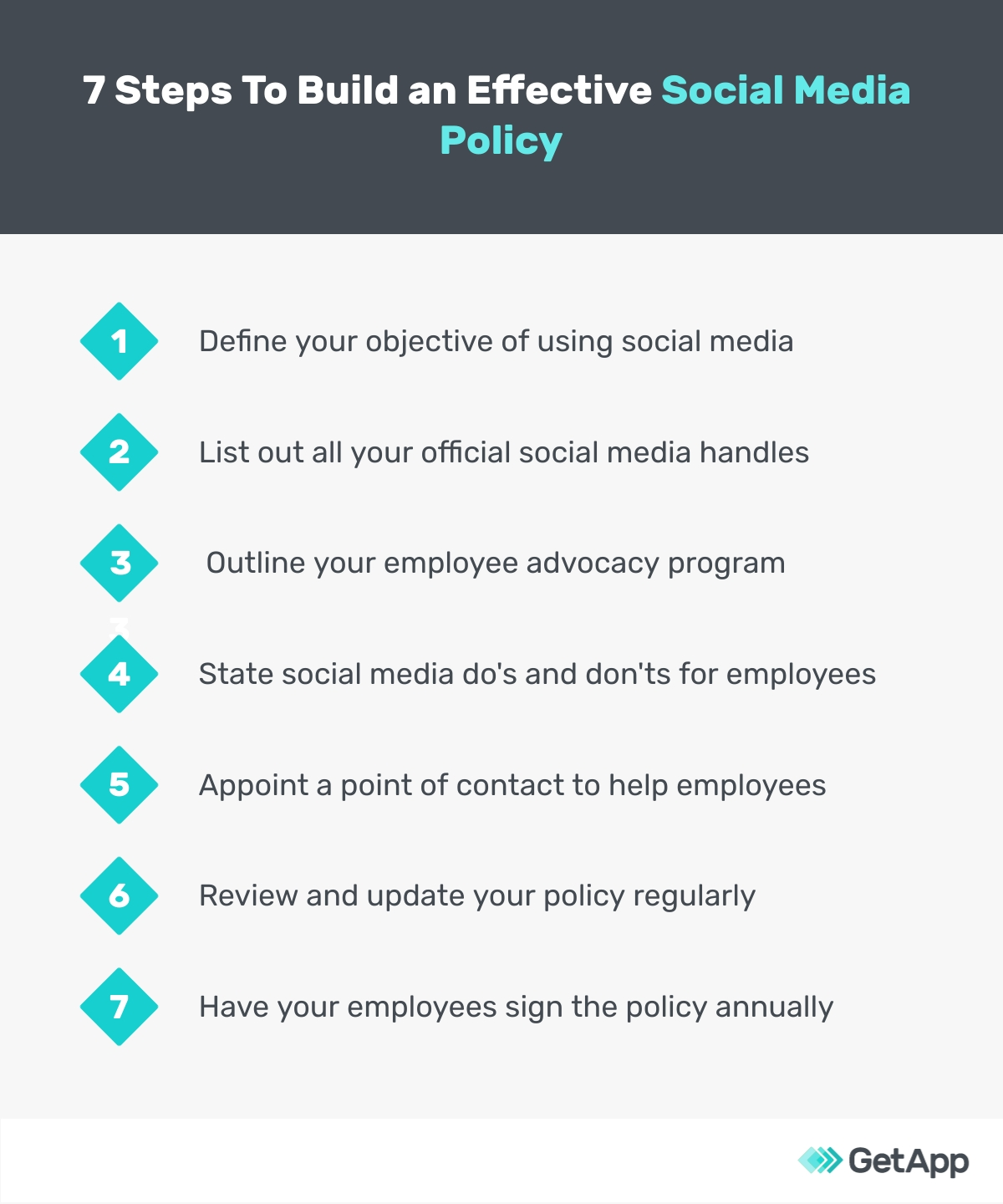 How to prepare your social media policy