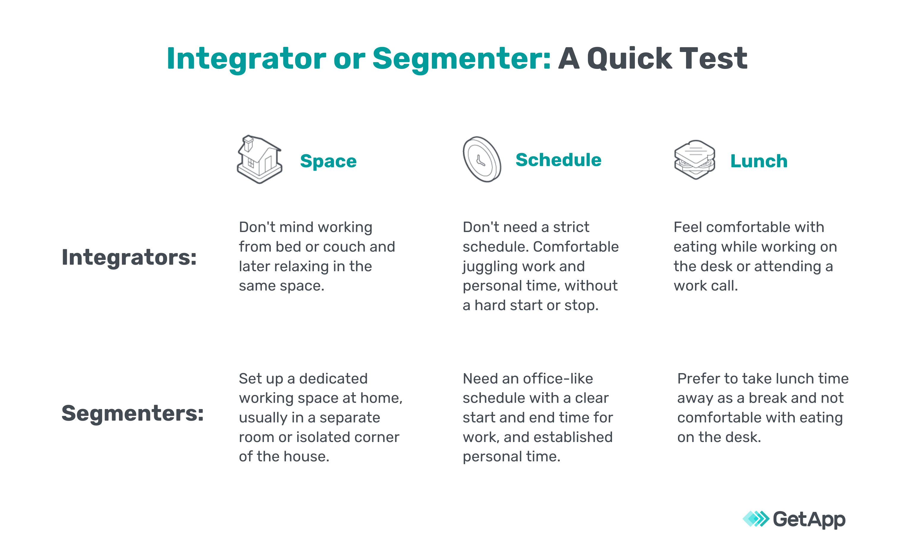 A quick test to find out if you're an integrator or a segmenter.