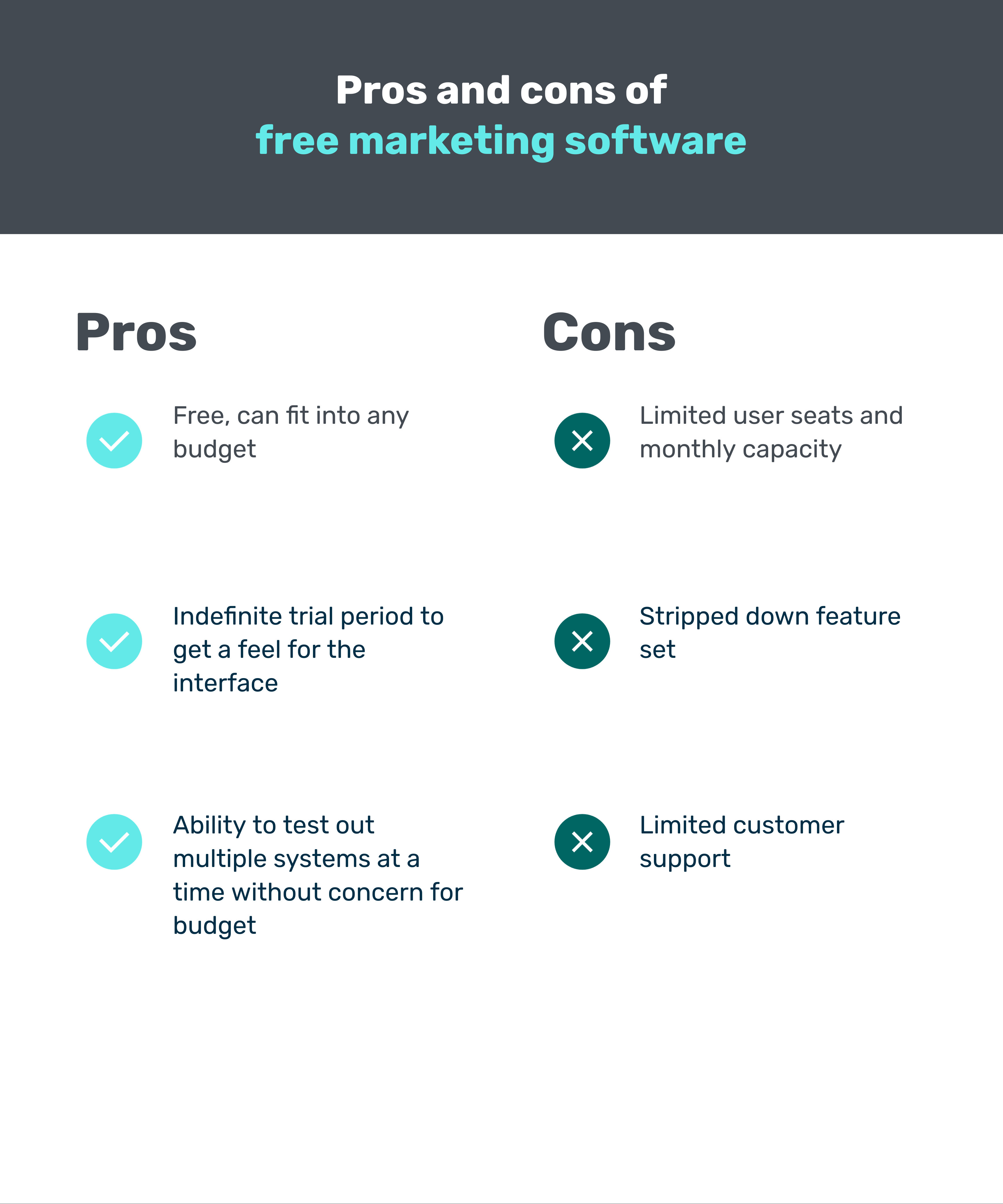 Pros and cons of free marketing software