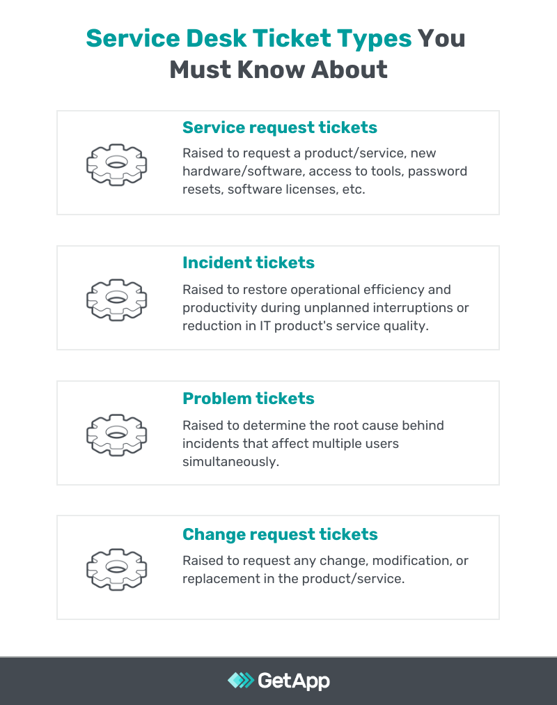 Service desk ticket types you must know about