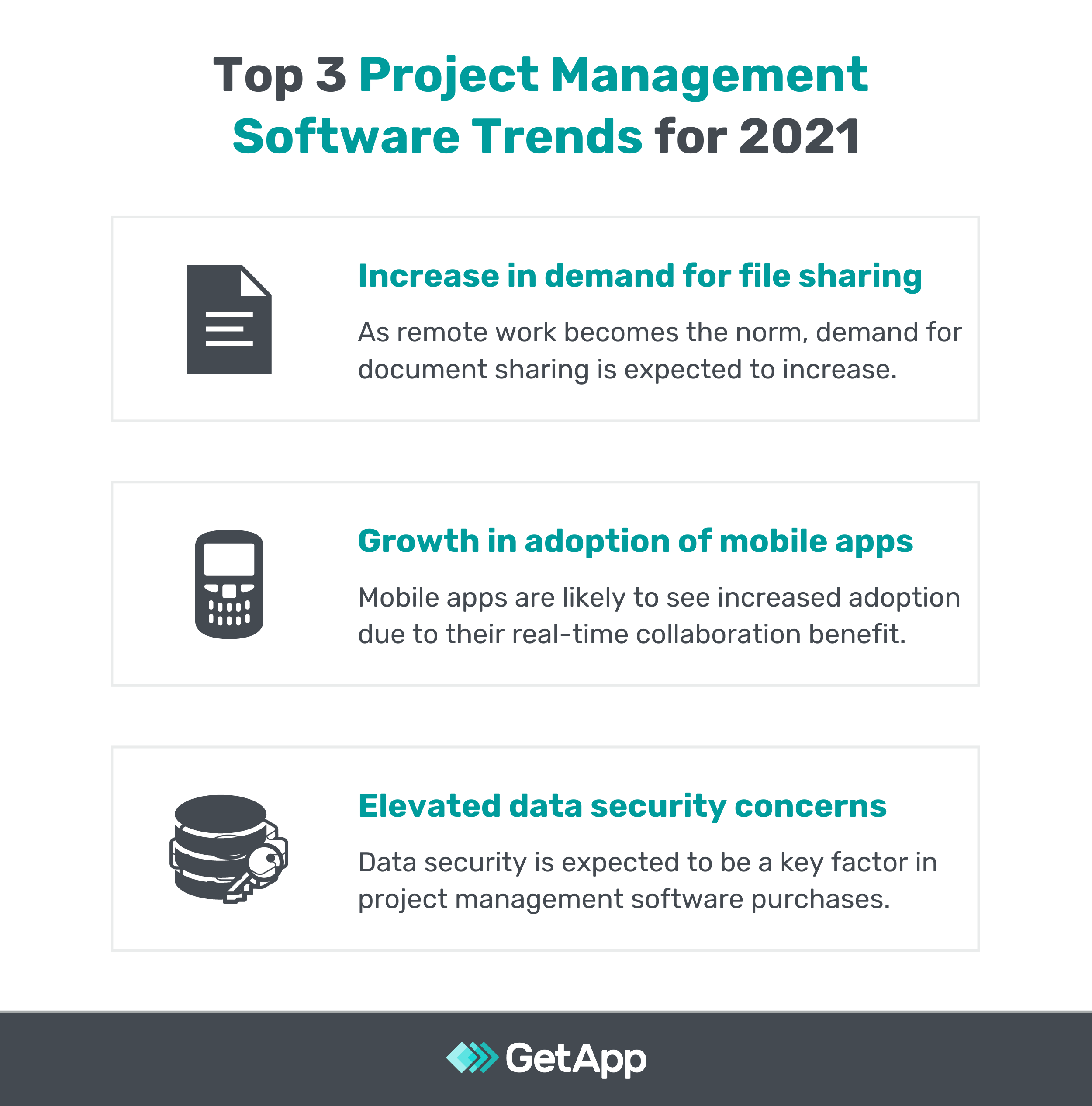 Top 3 project management software trends for 2021