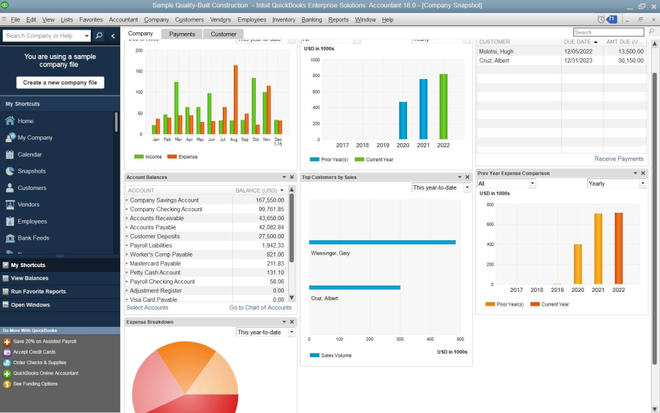 Accounting dashboard in QuickBooks