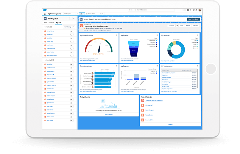Dashboard of cloud-based CRM software Salesforce
