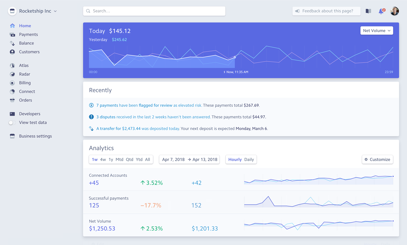 Payment analytics in Stripe