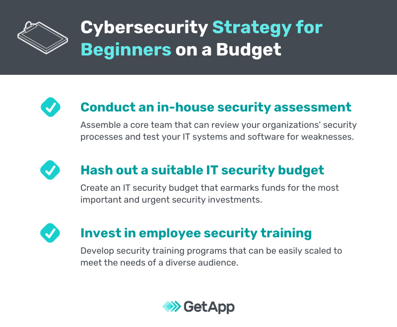 Cybersecurity strategy for beginners