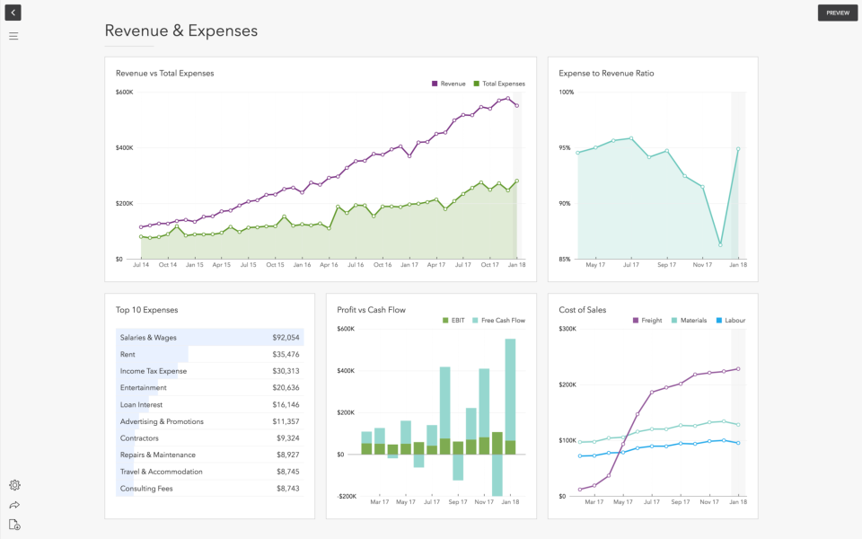 Revenue and expenses dashboard in QuickBooks