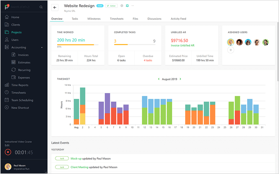 Project overview in Paymo that helps you keep track of time worked and completed tasks