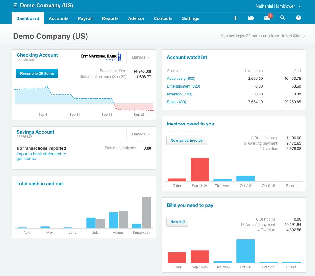 Xero accounting dashboard screenshot