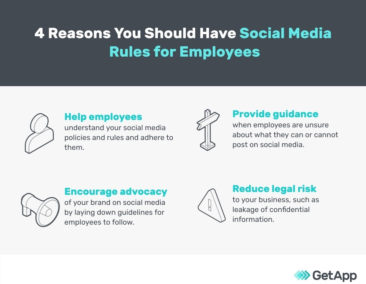 4 reasons to have social media rules for employees