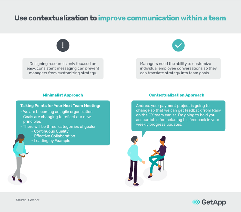 Managers should contextualize information for direct reports, rather than simply using generic talking points