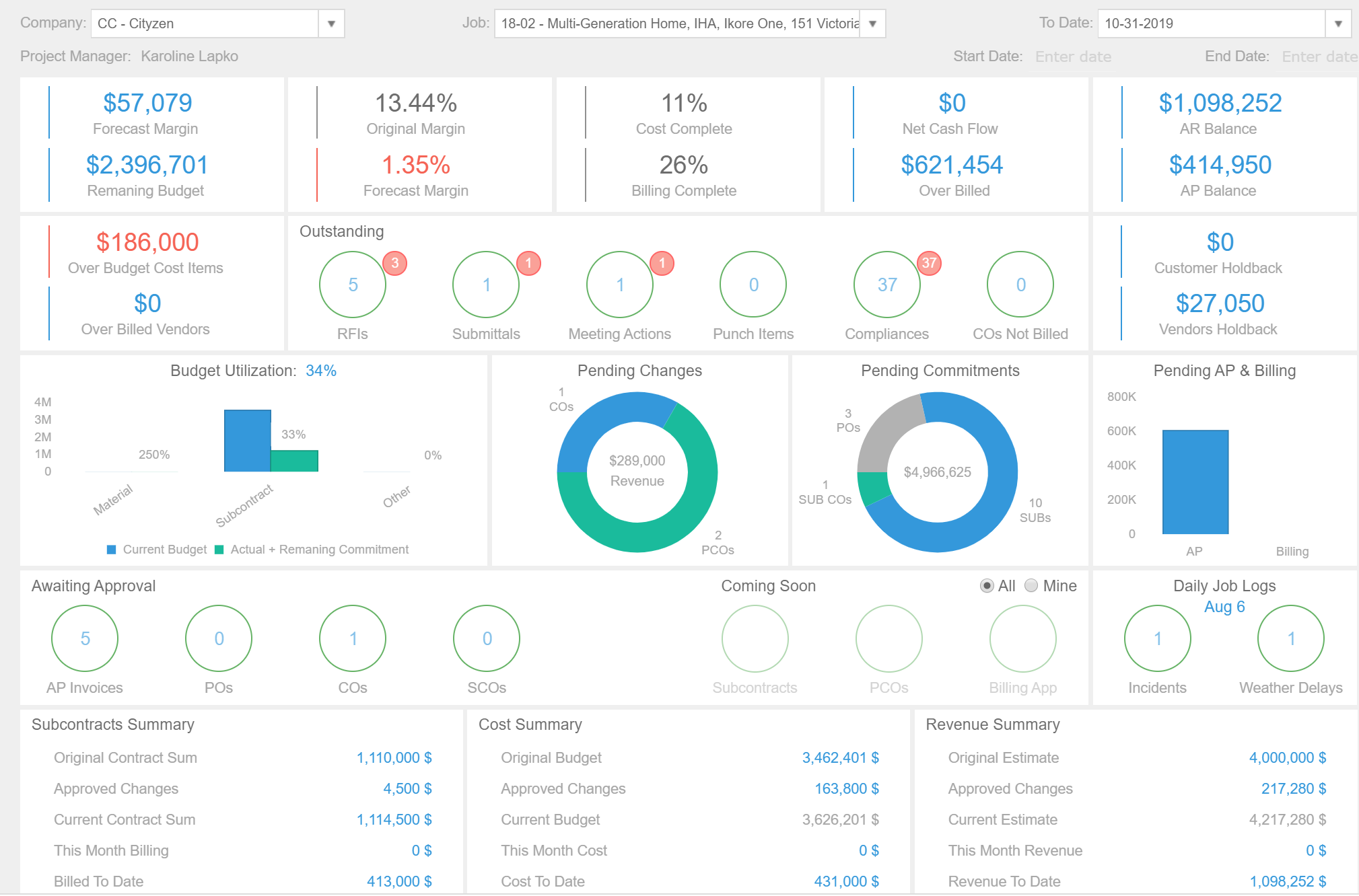 Project tracking dashboard in Premier