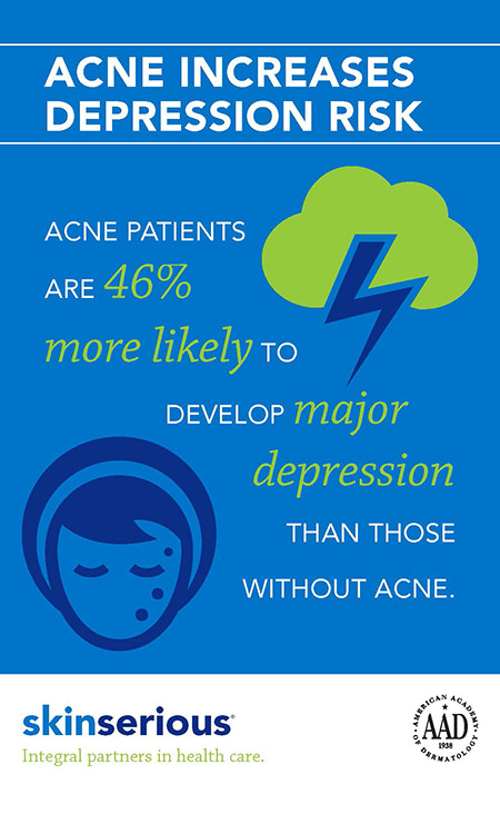 Acne increases depression risk infographic