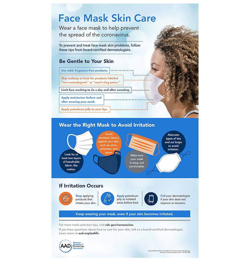 Dermatologist-recommended face mask skin care tips infographic
