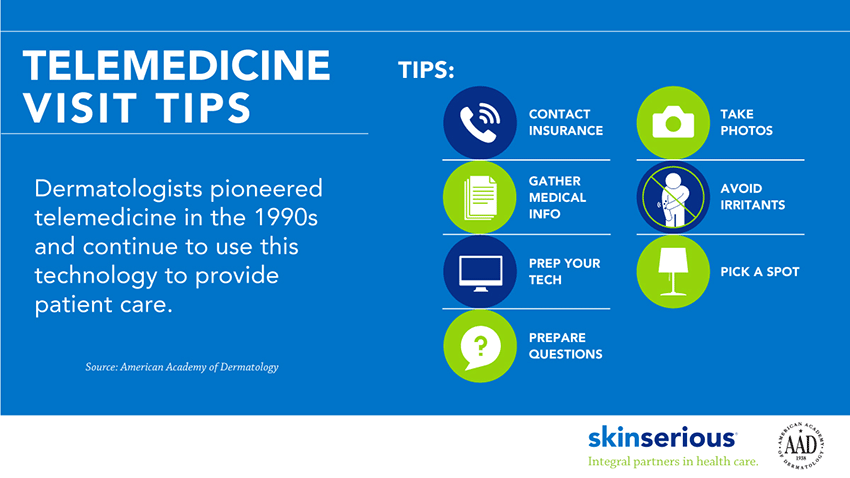 Infographic providing tips on how to prepare for a telemedicine visit with your dermatologist.