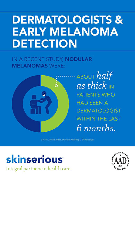 early melanoma detection infographic