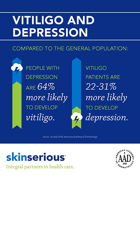 Vitiligo and depression infographic