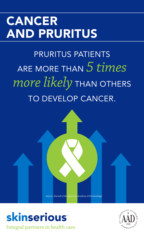 Infographic image about cancer and pruritus
