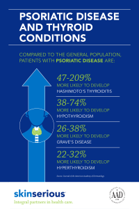 psoriasis infographic