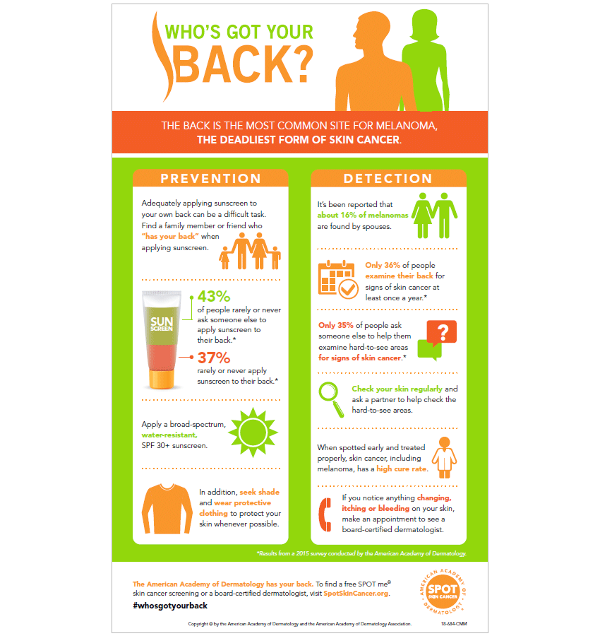 "This infographic explains why it's so important to find someone who ""has your back"" when it comes to skin cancer prevention and detection."