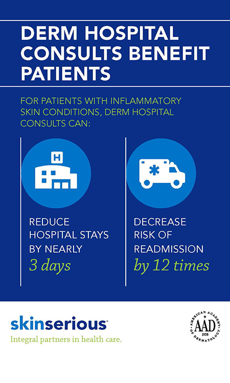 Derm hospital consults benefit patients infographic image