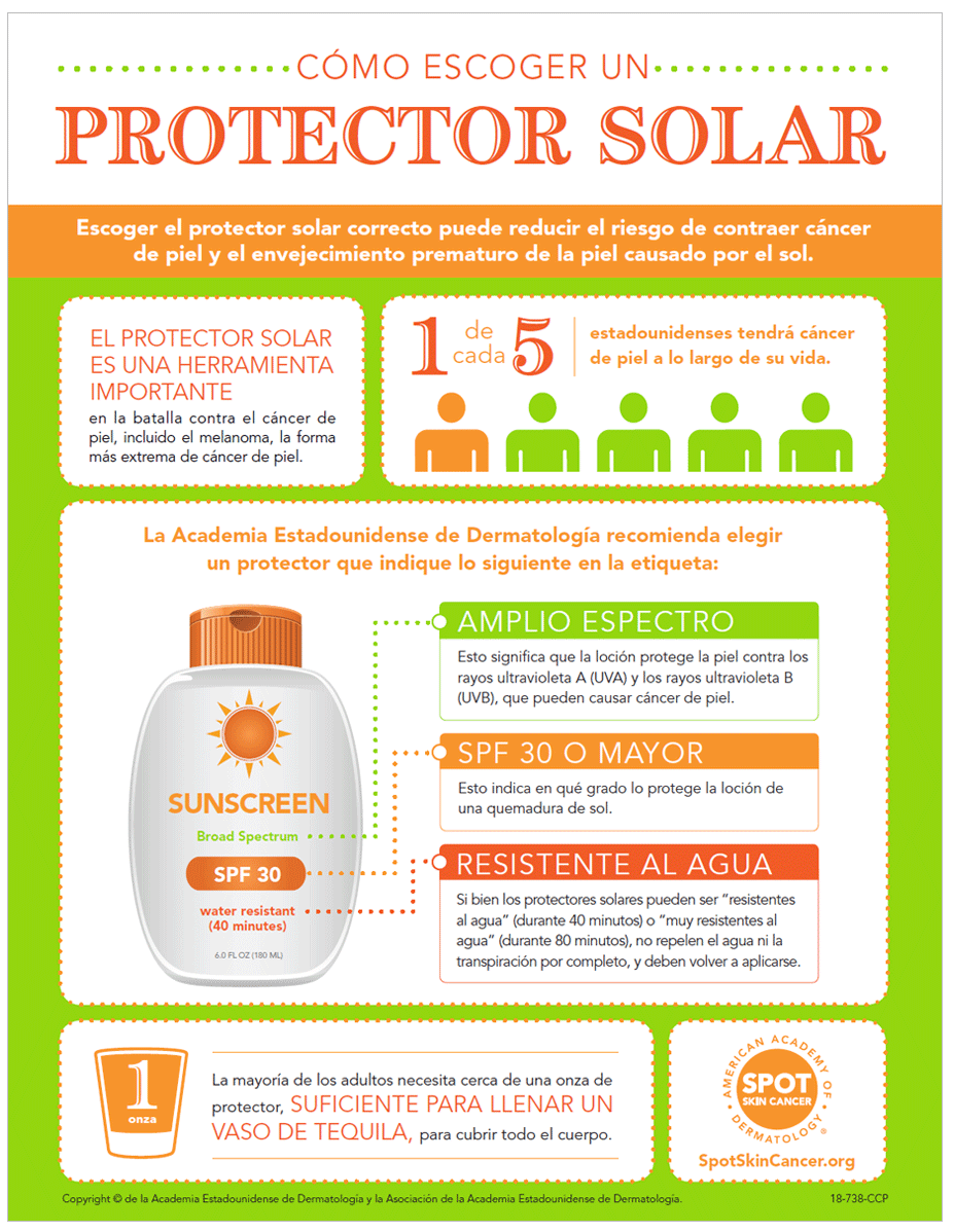 How to select sunscreen infographic - Spanish