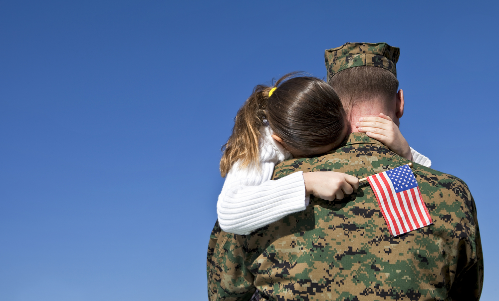 Military names american Armed Forces