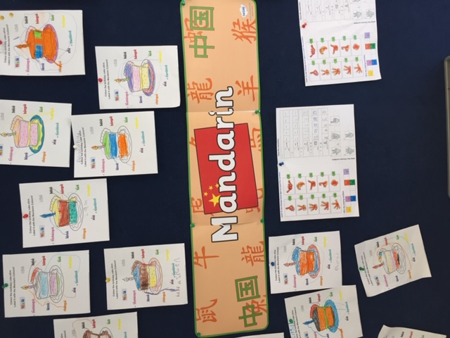 Classroom wall with a banner saying 'Mandarin' and examples of student work.