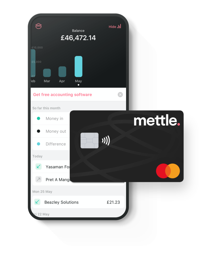 A phone with the Mettle app Home screen shows transactions and an account balance overlaid with the Mettle Mastercard.