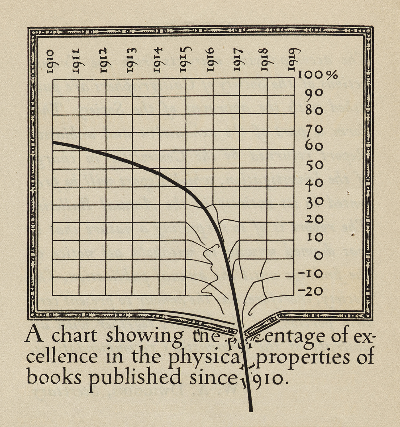 Infographic by Dwiggins