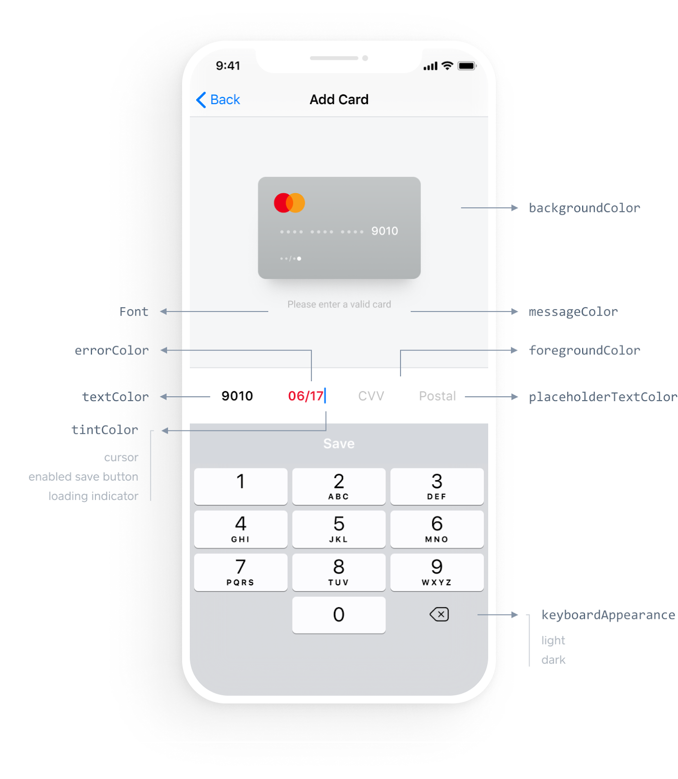 Customizable components of the Square In-App Payments SDK.