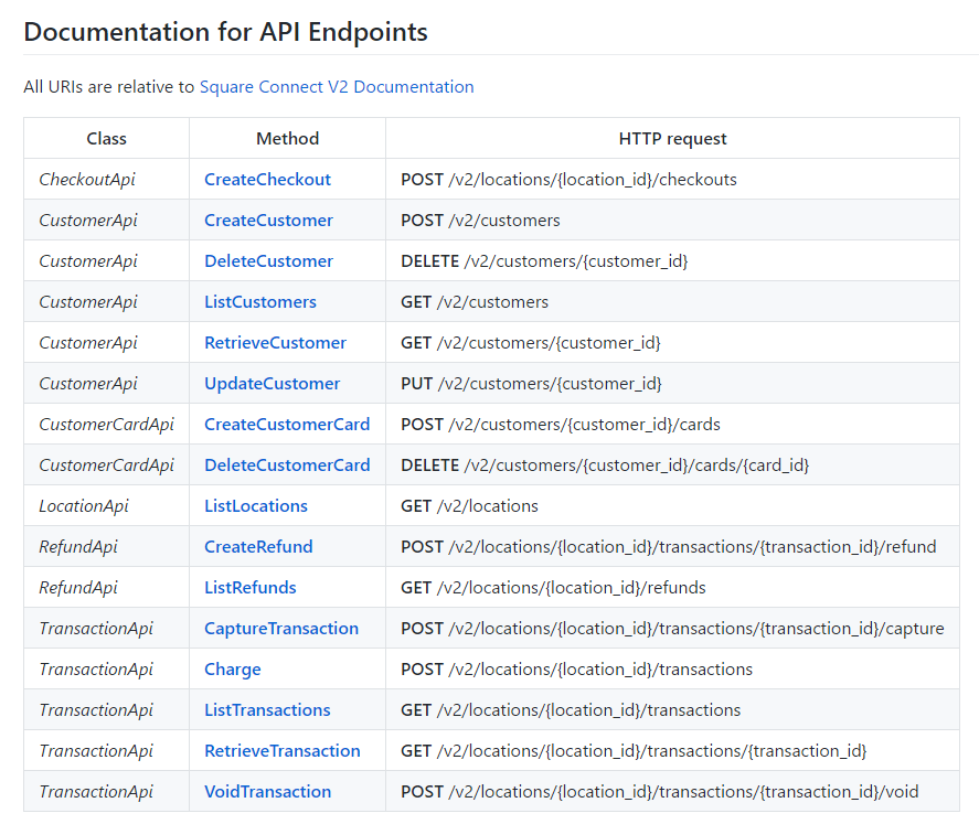 Square .NET Library API and Endpoint Mapping
