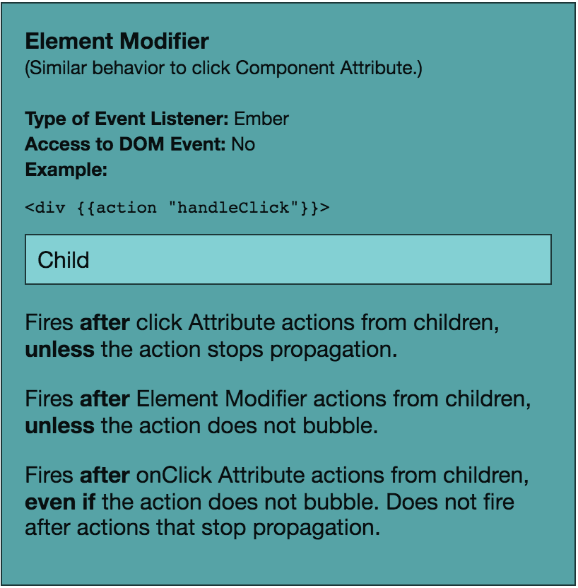 Screenshot of Element Modifier in [Ember Twiddle demo](https://ember-twiddle.com/#/3de2f20b58797f1add3214c49be7fcdd?openFiles=templates.application.hbs%2C).