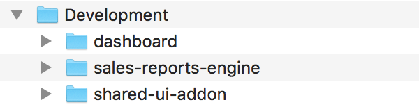 "A working directory with three folders: ""dashboard"", ""sales-reports-engine"", and ""shared-ui-addon"". The latter could contain components and utilities used by both the app and the engine."