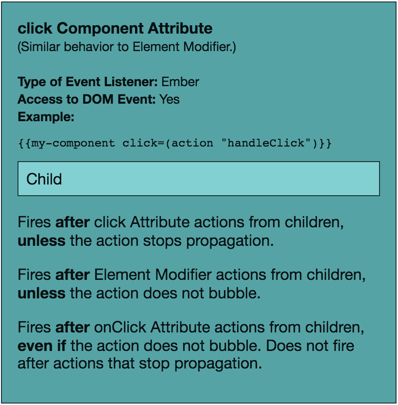 Screenshot of click Component Attribute in [Ember Twiddle demo](https://ember-twiddle.com/#/3de2f20b58797f1add3214c49be7fcdd?openFiles=templates.application.hbs%2C).