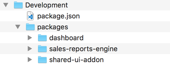 "The ""packages"" folder could be named anything, but it's a common folder name in other monorepos like Babel and React."
