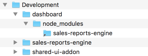 "The ""dashboard"" package now has a symlink to the ""sales-reports-engine"" code in its node_modules folder."
