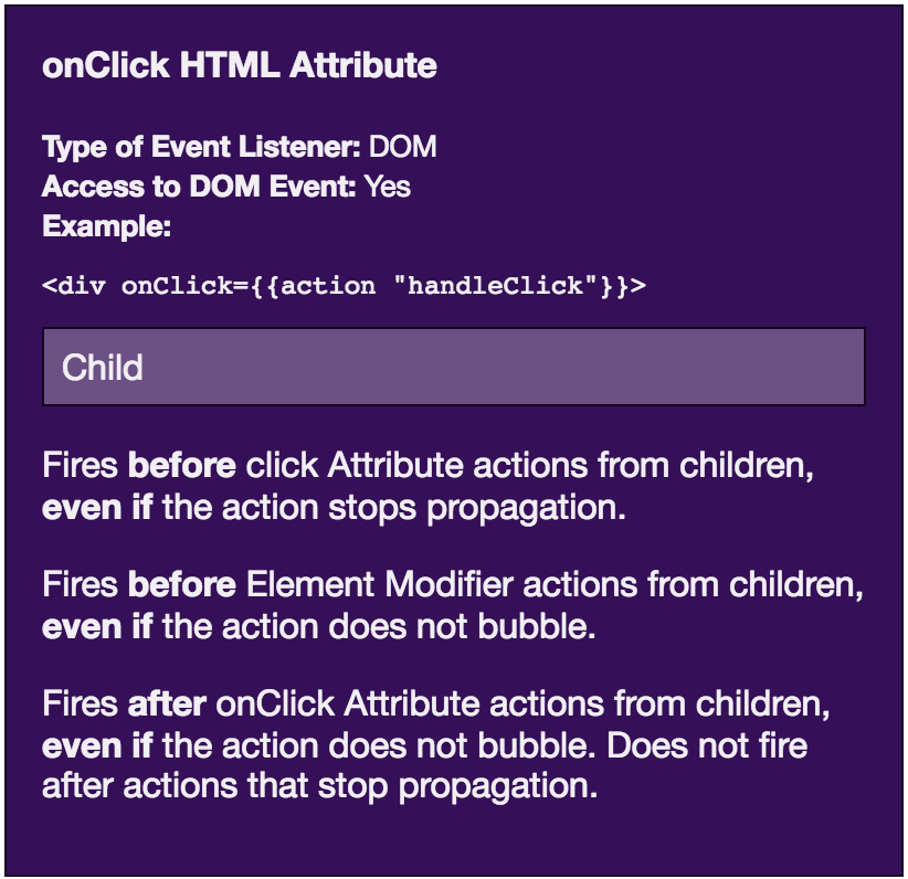 Screenshot of onClick HTML Attribute in [Ember Twiddle demo](https://ember-twiddle.com/#/3de2f20b58797f1add3214c49be7fcdd?openFiles=templates.application.hbs%2C).