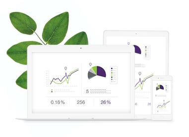 Office 365 | TELUS Business