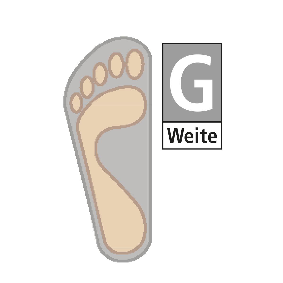 Schuhe bequeme Weite
