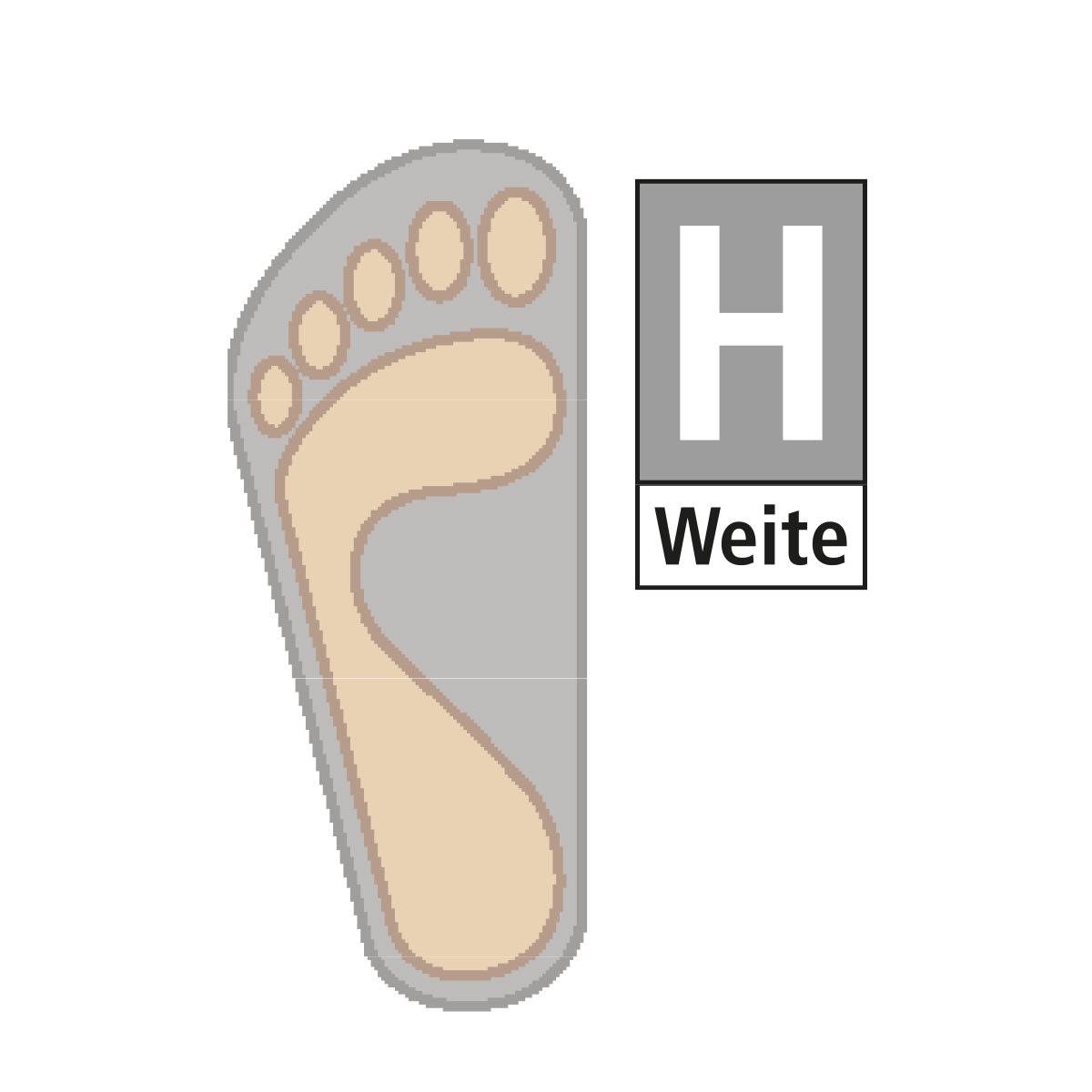 Masstabelle Schuhe Starker Fuss