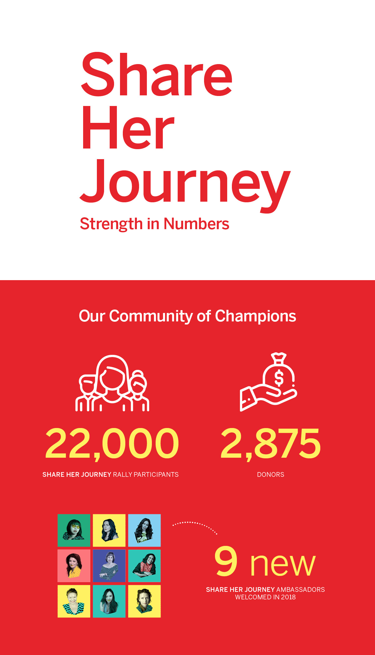 Share Her Journey infographic
