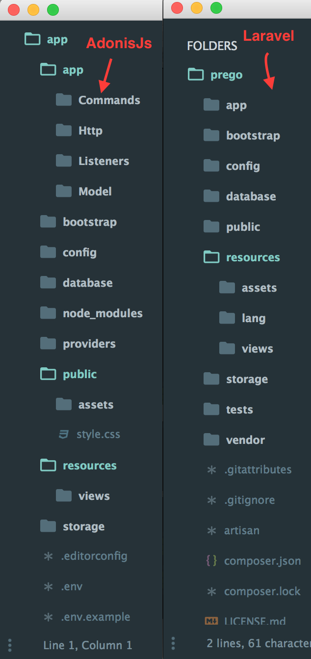 AdonisJs & Laravel New app Directory Structure