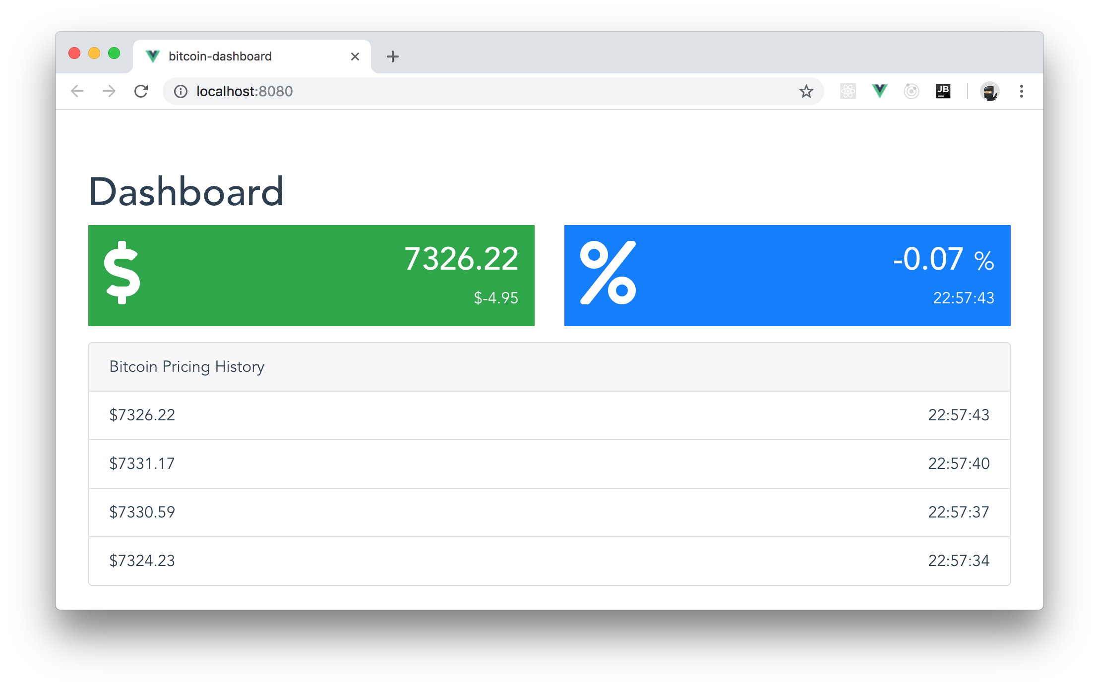 Managing the state of Vue.js apps with Vuex.