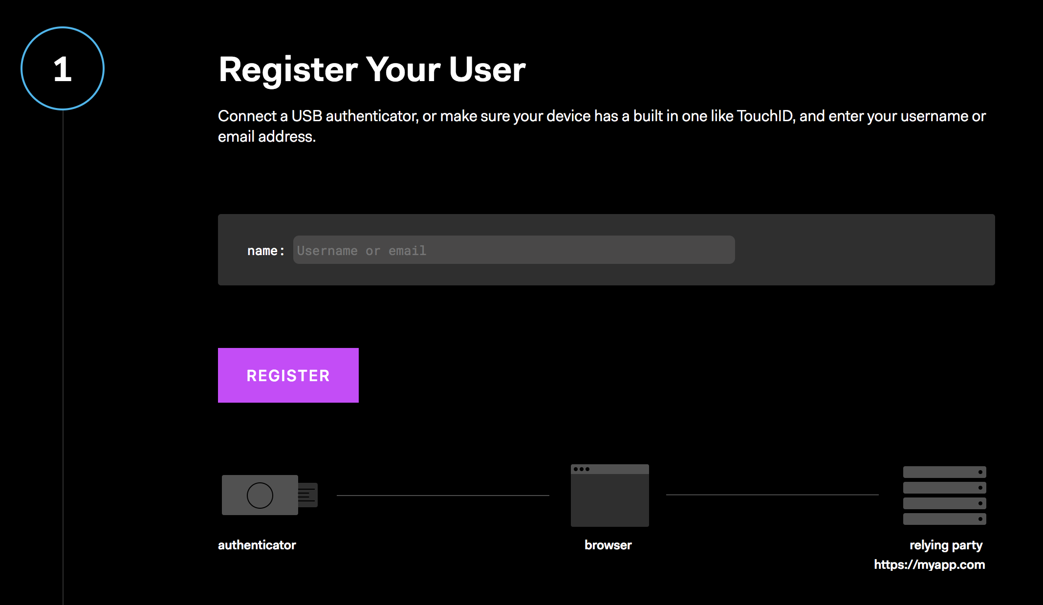 WebAuthn Credentials and Login Demo - Step 1 - Register user on WebAuthn.me