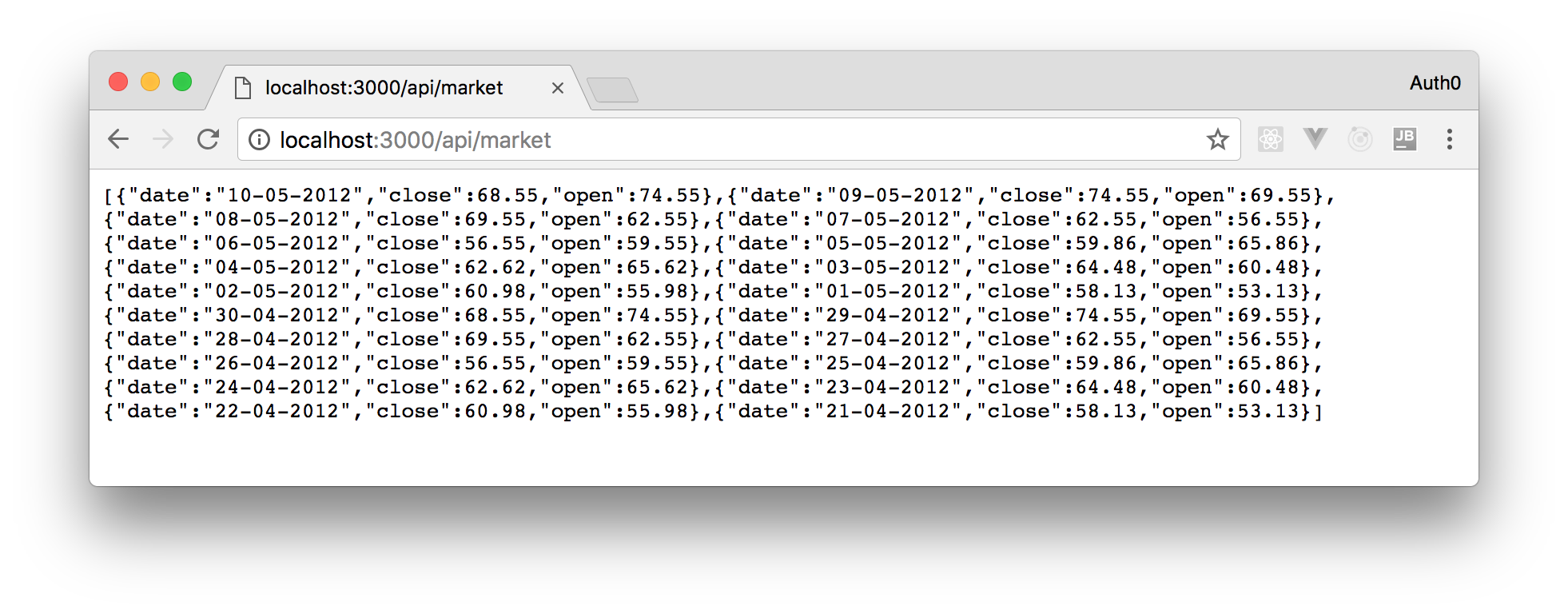 Fake market data to show on the real-time Angular application.