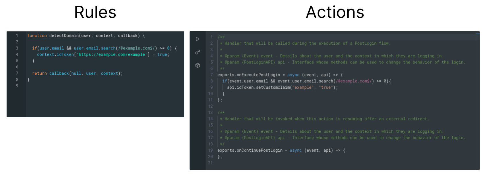 The difference between the Rules and Actions editors
